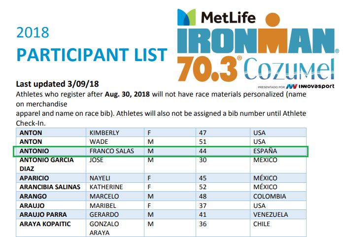 Listado de Participantes Iroman 70,3 Cozumel